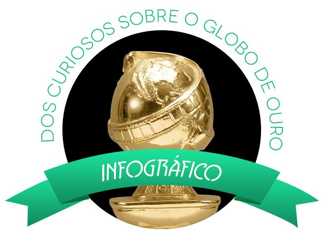 Infográfico dos Curiosos sobre o Globo de Ouro