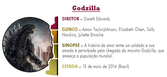 OSCAR 2015 Godzilla BEST PICTURE ACADEMY AWARDS 2015