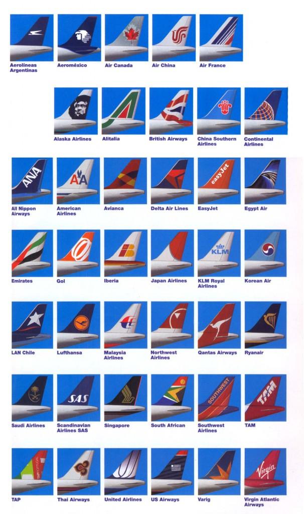 Caudas de avião