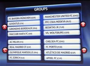 Grupos A, B, C e D da Liga dos Campeões