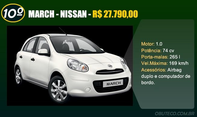 Ig colunistas o buteco da net o buteco da net os 10 carros mais baratos do brasil em 2011 - Carro herramientas barato ...
