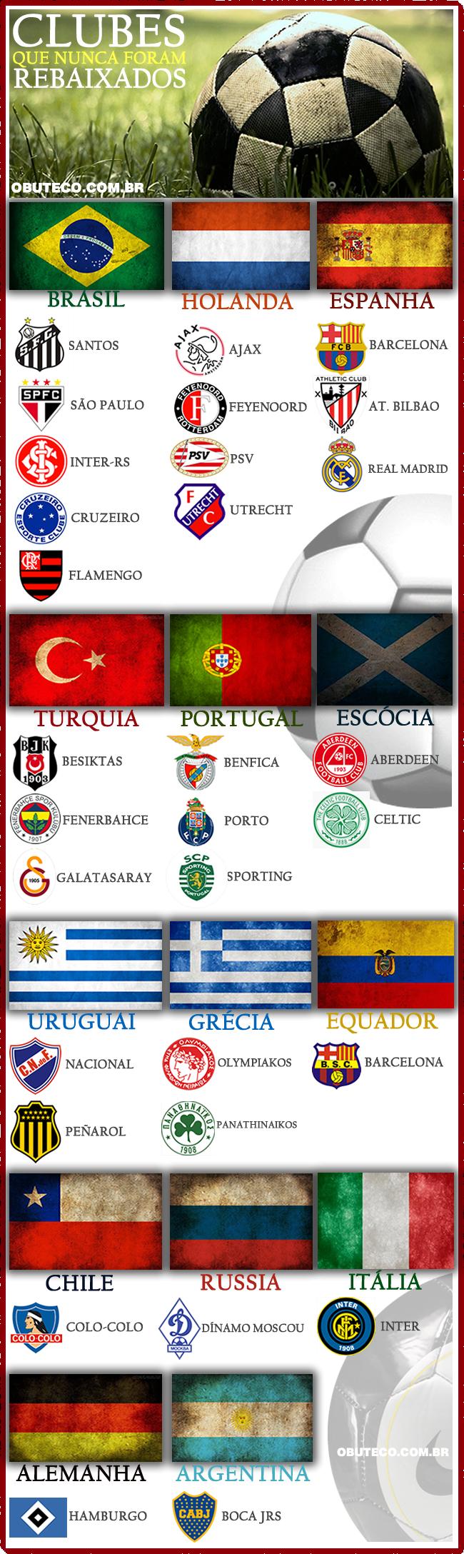 rebaixados_clubes1