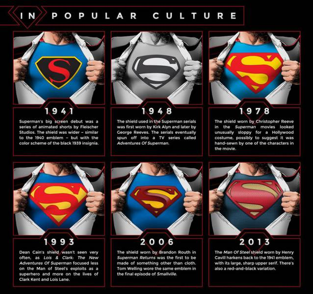 how_batmans_and_supermans_costumes_evolved_640_07