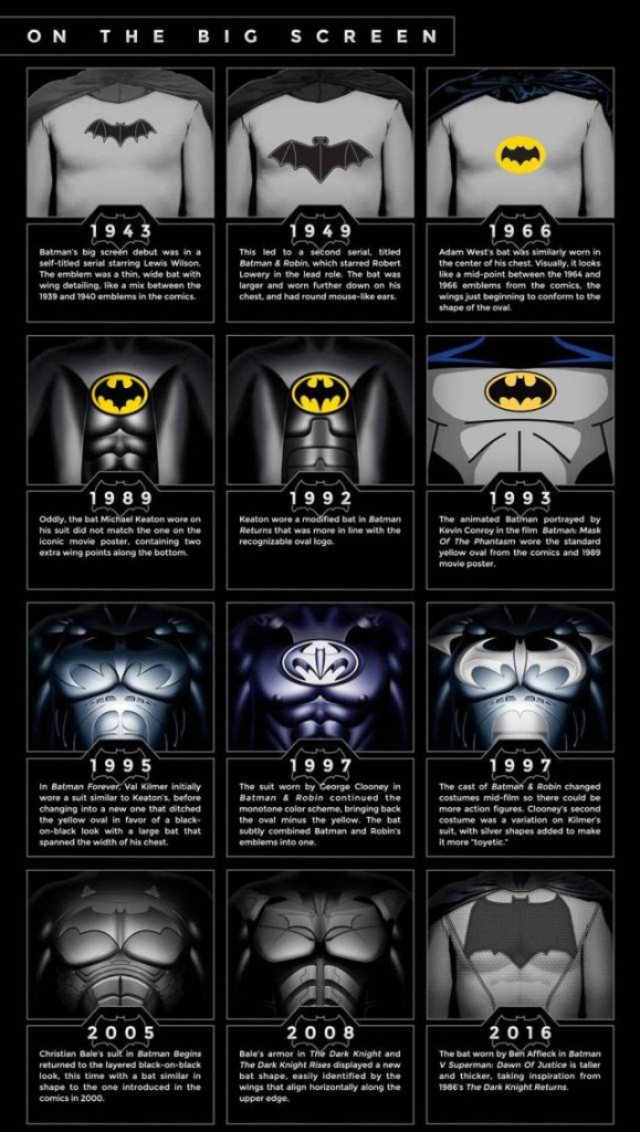 how_batmans_and_supermans_costumes_evolved_640_high_04