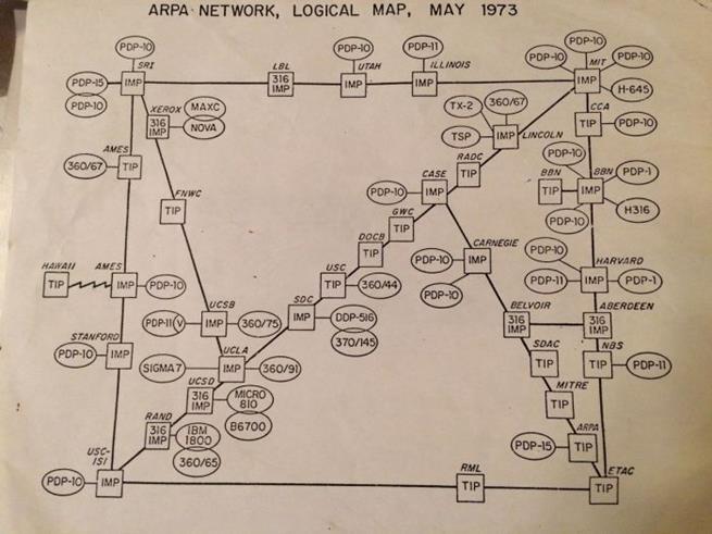 Assim funcionava a internet em 1973... isso é um mapa