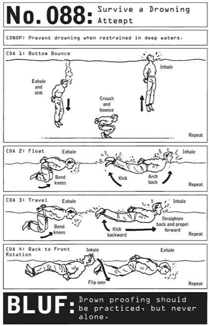 Como não se afogar estando amarrado (explicação dos SEALS norte-americanos)