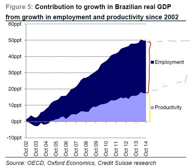 brasilemprprodu