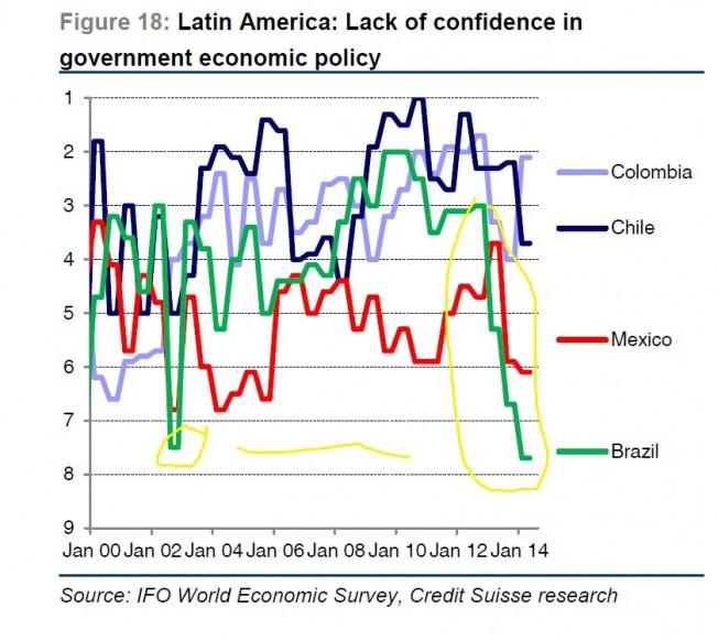 confiancaeconomicpolicy