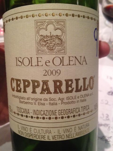 E 450 reais por este italiano?