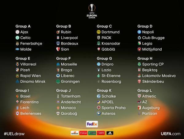 4185afb409 iG Colunistas – Le Blog du Foot Futebol francês » Liga Europa