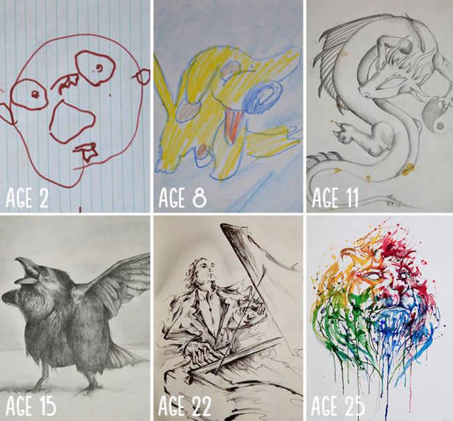 artists_age_03