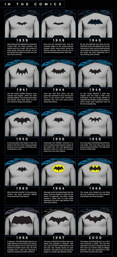 how_batmans_and_supermans_costumes_evolved_640_high_03