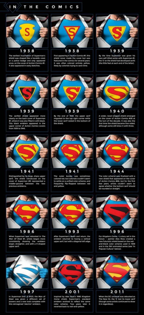 how_batmans_and_supermans_costumes_evolved_640_high_06